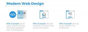 great-website-modern-web-design