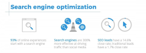 great-website-search-engine-optimization